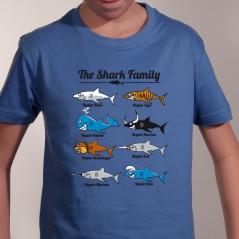 The shark family