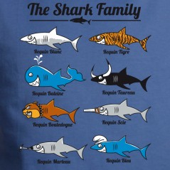 The shark family
